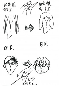NoGoD・団長の直筆似顔絵 1名様